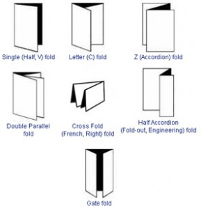 folding paper terminology Use the graphic communications paper glossary of terms to understand paper definitions like an industry expert print solutions folding cartons.